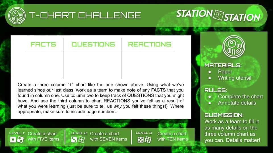 Station2Station_ Mutant Cell Showdown (3)