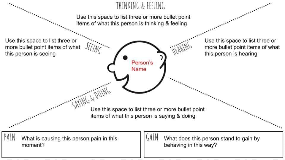 Penny Pedagogy_ Empathy Maps (1)