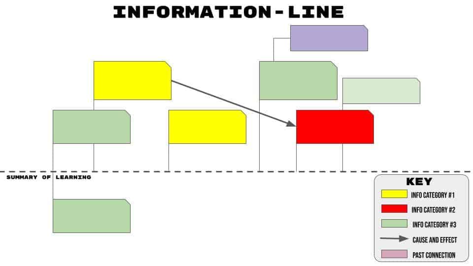 Penny Pedagogy_ Information Line